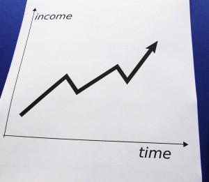 Graph zeigt Effizienzsteigerung