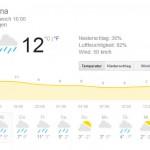 Beispiel Screenshot Google Wetter