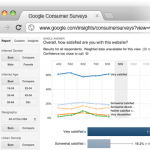 Dashboard Google Consumer Survey